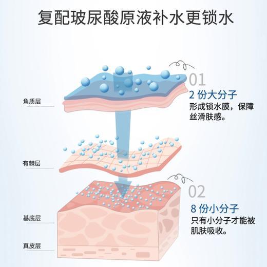 兰亭玻尿酸原液 面部精华液透明质酸修护紧致保湿补水提亮肤色 商品图4