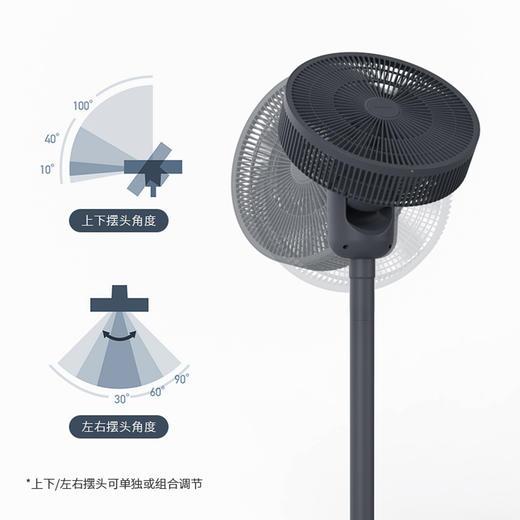 【能驱蚊的智能风扇】德国蓝宝智能循环扇X1 自动变频省电 15种摆头组合 风感柔和静音 母婴适用 商品图2