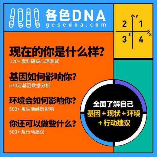 【双11限时折扣】各色DNA 基因检测解读 (适合 14 岁以上人群) 商品图12