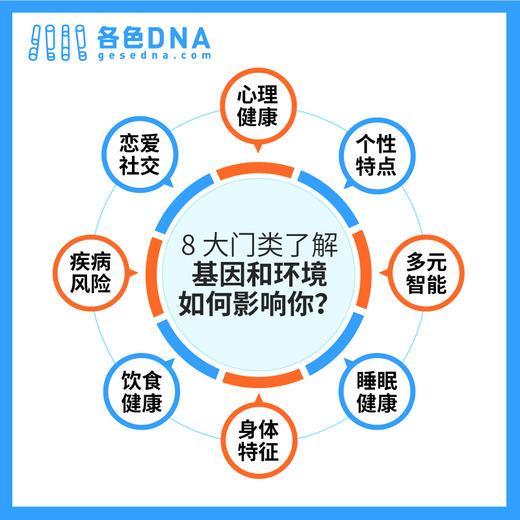 【双11限时折扣】各色DNA 基因检测解读 (适合 14 岁以上人群) 商品图10