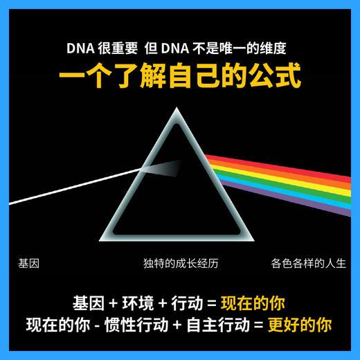 【双11限时折扣】各色DNA 基因检测解读 (适合 14 岁以上人群) 商品图7