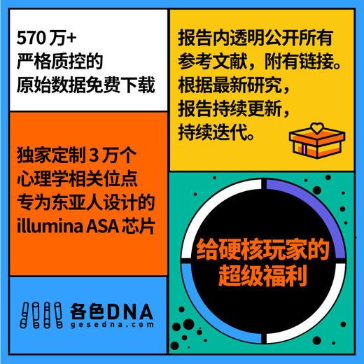 【双11限时折扣】各色DNA 基因检测解读 (适合 14 岁以上人群) 商品图8